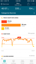 The Fitbit Functions You Know Love